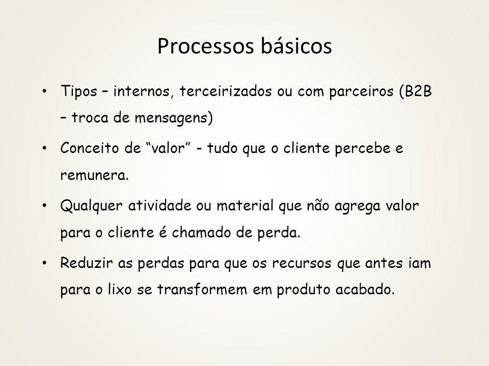 Análise do processo lembrando que: Eficiência - descreve o quanto o processo funciona bem; os recursos que são gastos na tentativa de se tornar eficaz.