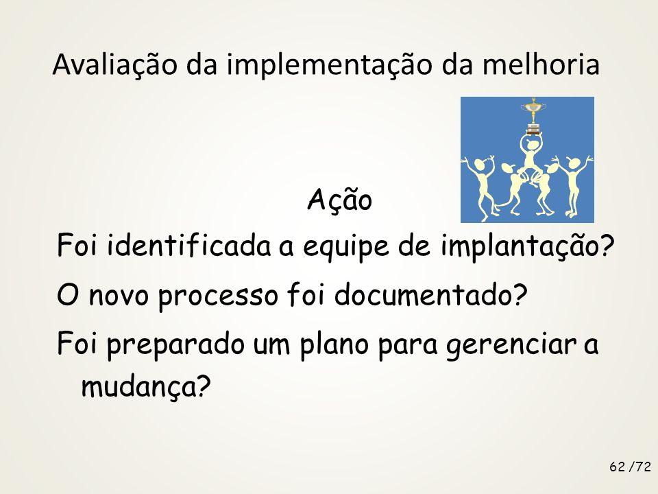 Avaliação da implementação da melhoria Integração As mudanças recomendadas foram comunicadas e aprovadas? Foi feito e seguido um projeto piloto? As li