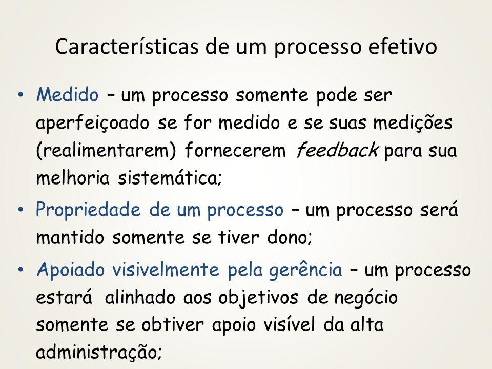 Características de um processo efetivo Seguido – um processo é efetivo somente se for consistentemente seguido; Enfatizado – um processo é seguido som