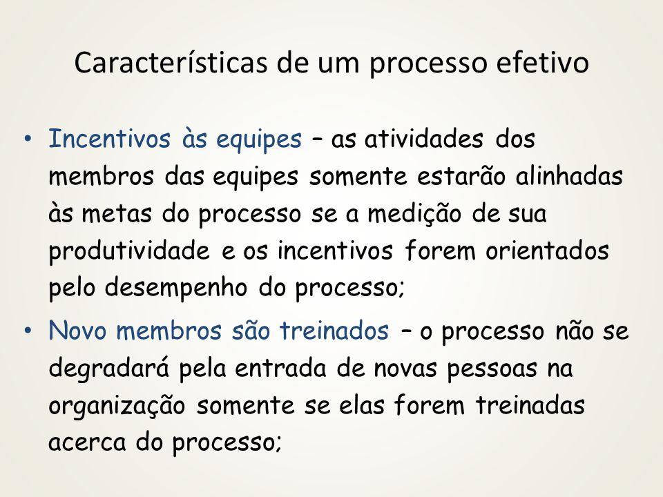 Características de um processo efetivo Medido – um processo somente pode ser aperfeiçoado se for medido e se suas medições (realimentarem) fornecerem