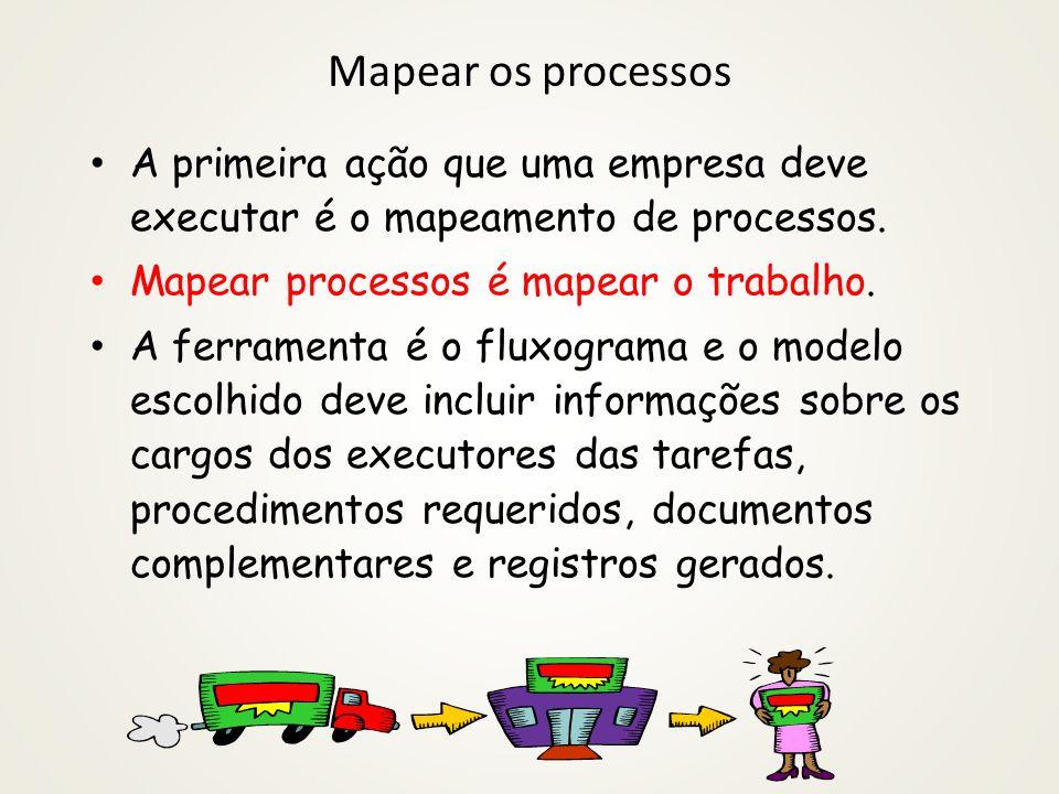 Melhoramento de Processos Um processo frequentemente percorre diversas áreas, cada uma com objetivos e metas próprias.