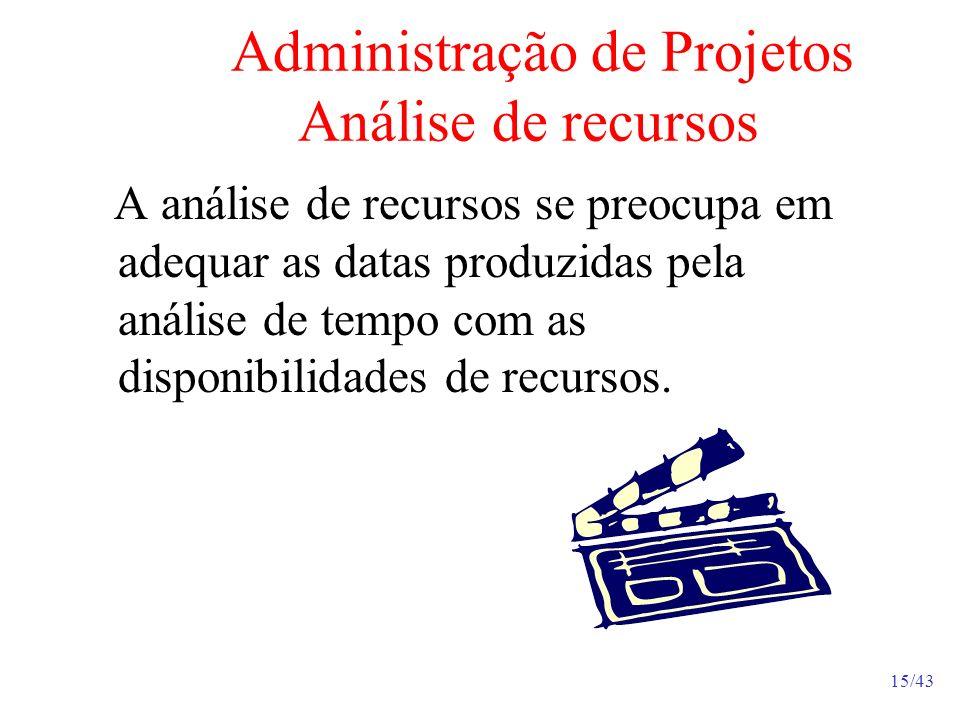 15/43 Administração de Projetos Análise de recursos A análise de recursos se preocupa em adequar as datas produzidas pela análise de tempo com as disponibilidades de recursos.