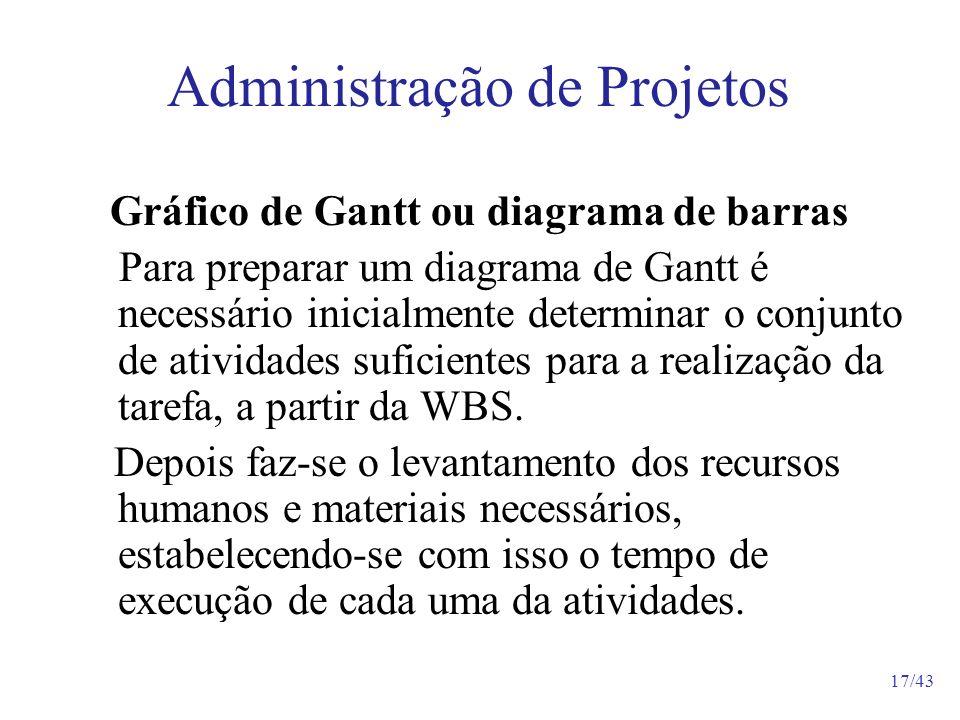 17/43 Administração de Projetos Gráfico de Gantt ou diagrama de barras Para preparar um diagrama de Gantt é necessário inicialmente determinar o conjunto de atividades suficientes para a realização da tarefa, a partir da WBS.