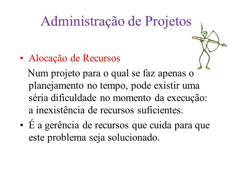 Administração de Projetos Alocação de Recursos Num projeto para o qual se faz apenas o planejamento no tempo, pode existir uma séria dificuldade no momento da execução: a inexistência de recursos suficientes.