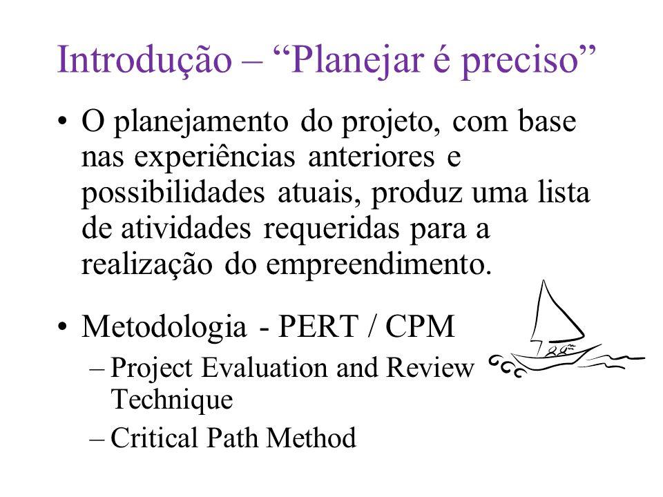 Introdução – Planejar é preciso O planejamento do projeto, com base nas experiências anteriores e possibilidades atuais, produz uma lista de atividades requeridas para a realização do empreendimento.