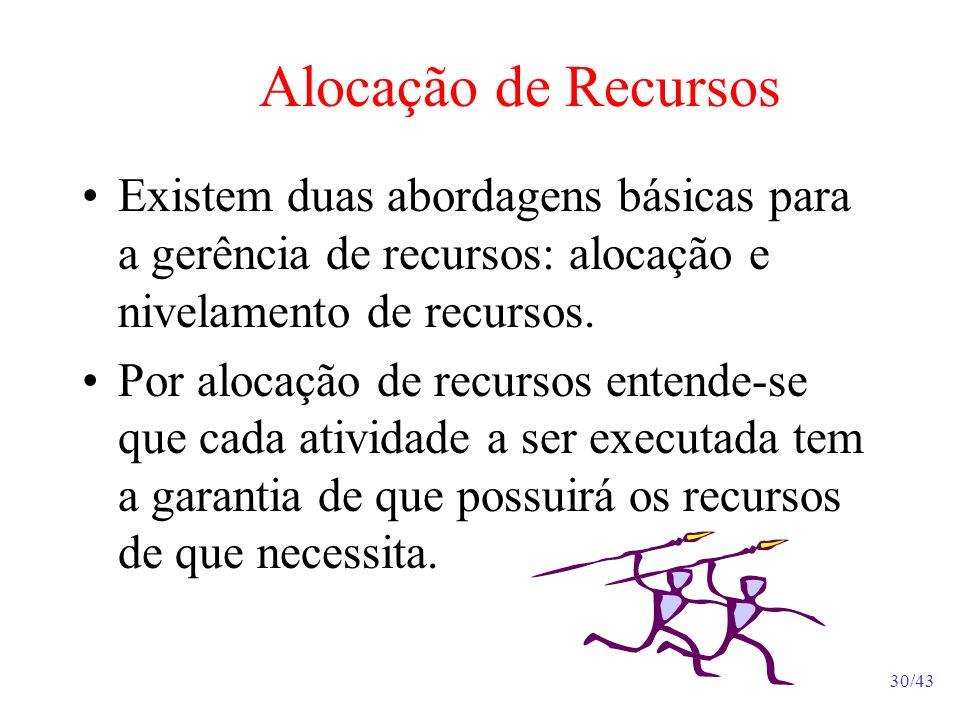 30/43 Alocação de Recursos Existem duas abordagens básicas para a gerência de recursos: alocação e nivelamento de recursos.