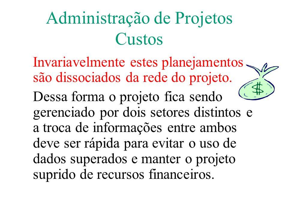 Administração de Projetos Custos Invariavelmente estes planejamentos são dissociados da rede do projeto.