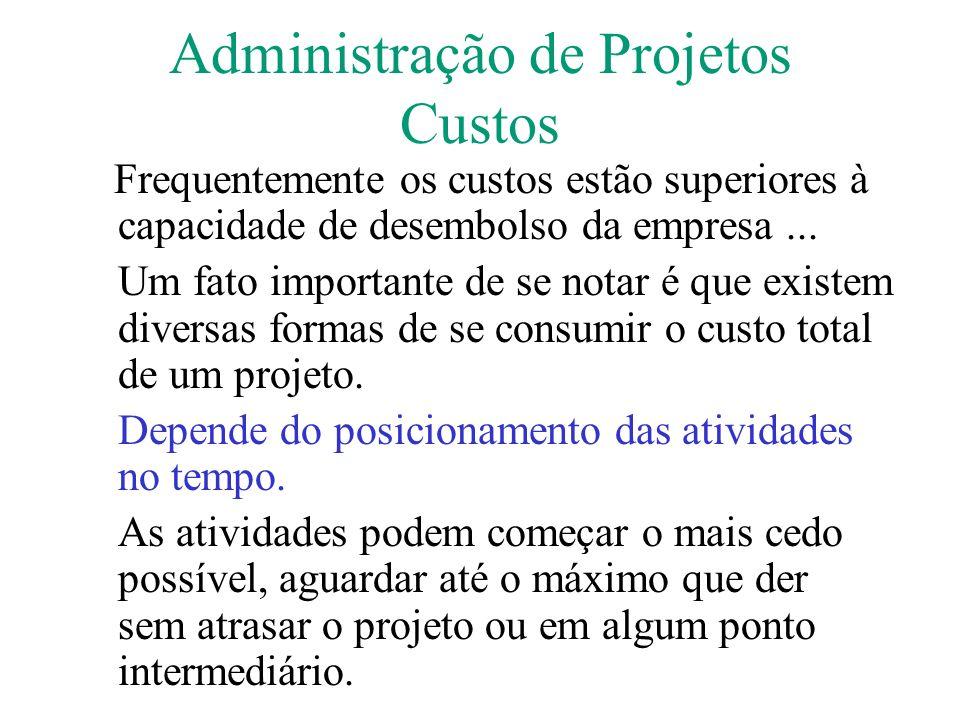 Administração de Projetos Custos Frequentemente os custos estão superiores à capacidade de desembolso da empresa...