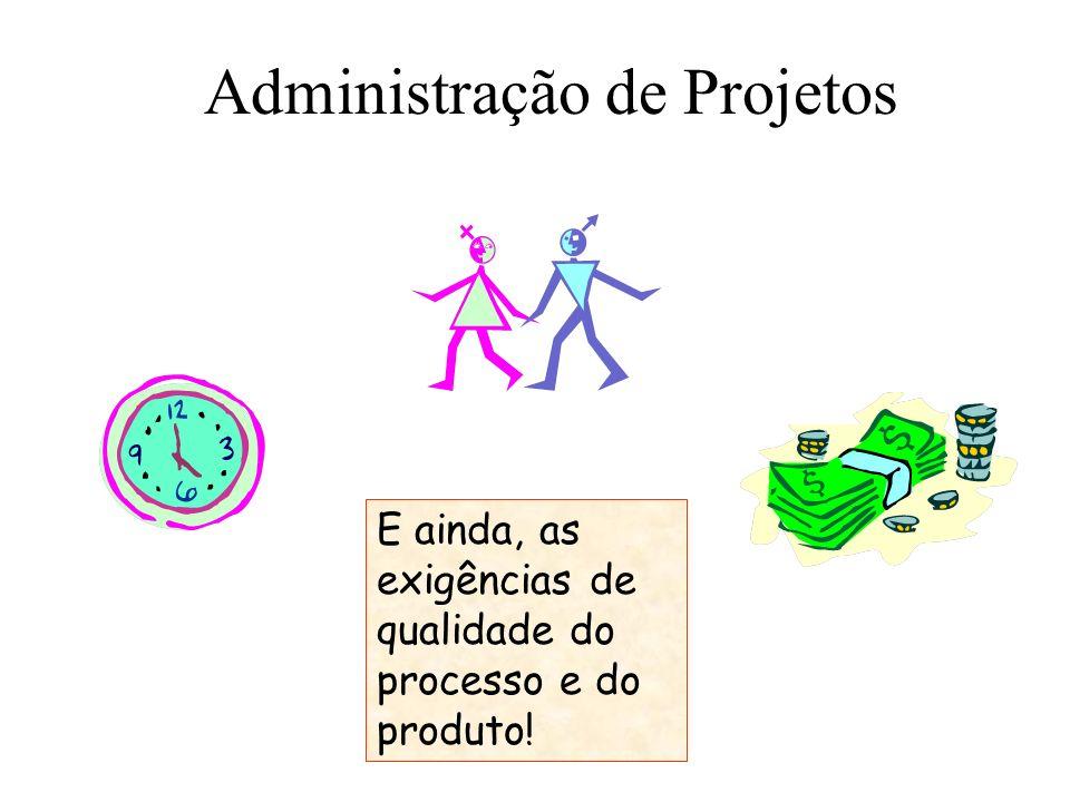 Administração de Projetos E ainda, as exigências de qualidade do processo e do produto!