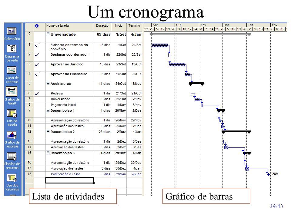 39/43 Um cronograma Lista de atividadesGráfico de barras