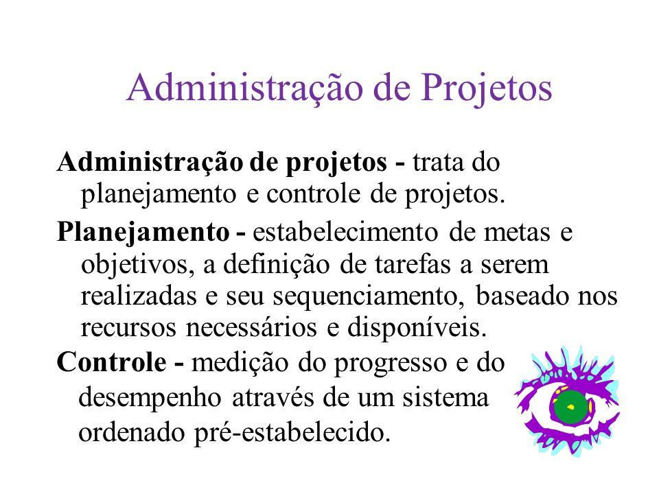 Administração de Projetos Administração de projetos - trata do planejamento e controle de projetos.