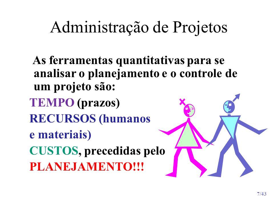 7/43 Administração de Projetos As ferramentas quantitativas para se analisar o planejamento e o controle de um projeto são: TEMPO (prazos) RECURSOS (humanos e materiais) CUSTOS, precedidas pelo PLANEJAMENTO!!!