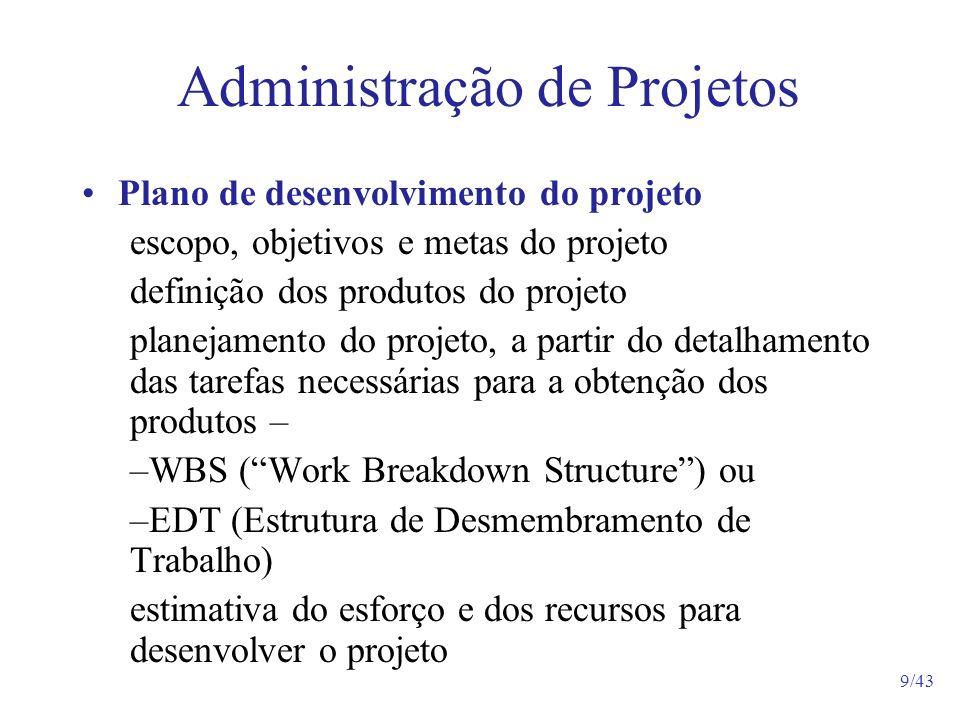 Lista de atividades por pessoa Horas de trabalho previsto, dia a dia