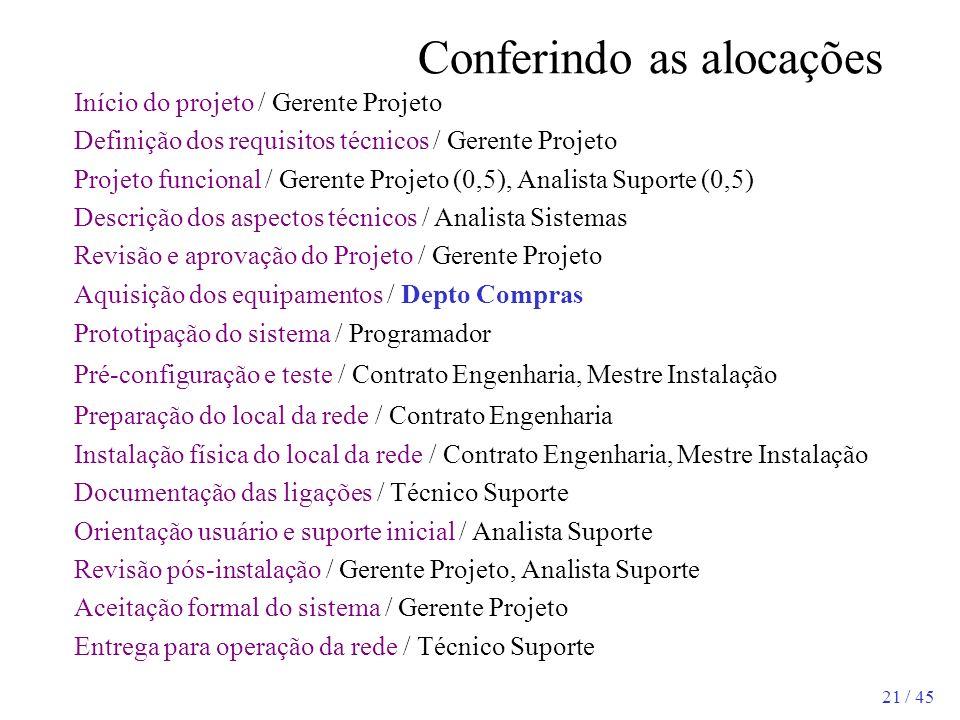 21 / 45 Conferindo as alocações Início do projeto / Gerente Projeto Definição dos requisitos técnicos / Gerente Projeto Projeto funcional / Gerente Pr