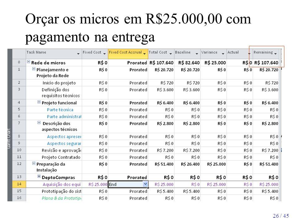 26 / 45 Orçar os micros em R$25.000,00 com pagamento na entrega