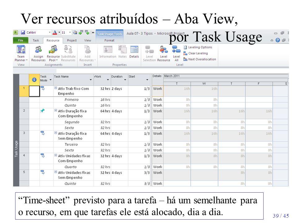 39 / 45 Ver recursos atribuídos – Aba View, por Task Usage Time-sheet previsto para a tarefa – há um semelhante para o recurso, em que tarefas ele est