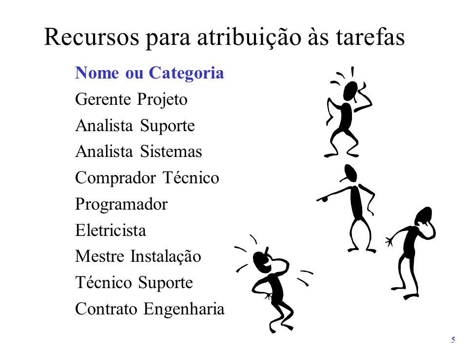 5 Recursos para atribuição às tarefas Nome ou Categoria Gerente Projeto Analista Suporte Analista Sistemas Comprador Técnico Programador Eletricista M