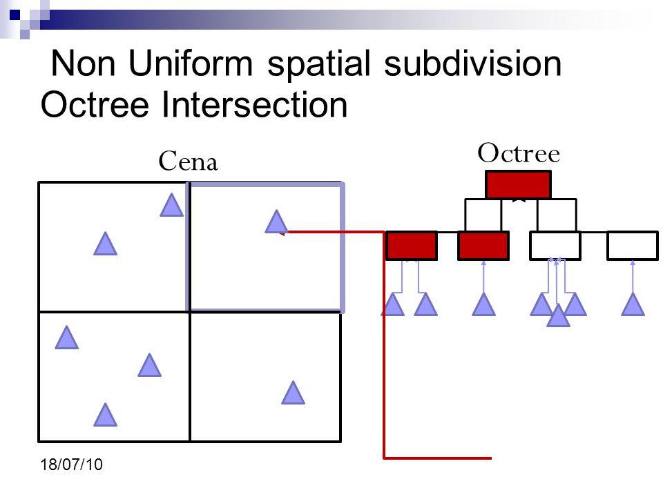 18/07/10 Non Uniform spatial subdivision Octree Intersection Cena Octree