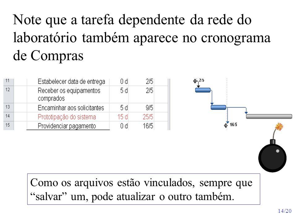 14/20 Note que a tarefa dependente da rede do laboratório também aparece no cronograma de Compras Como os arquivos estão vinculados, sempre que salvar