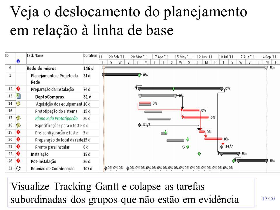 15/20 Veja o deslocamento do planejamento em relação à linha de base Visualize Tracking Gantt e colapse as tarefas subordinadas dos grupos que não est
