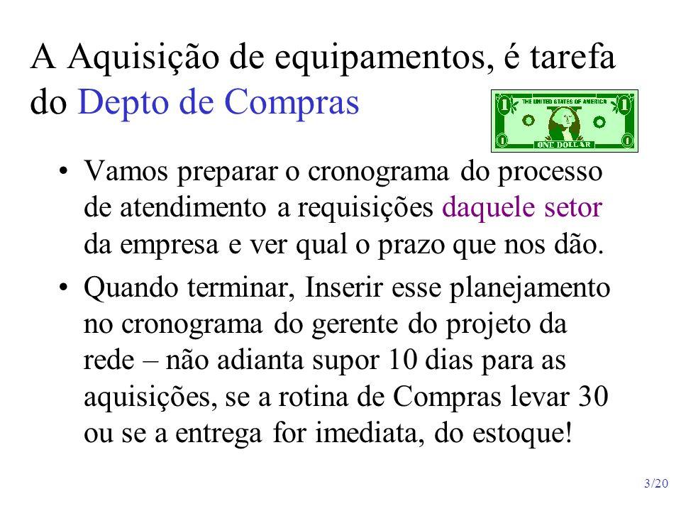 3/20 A Aquisição de equipamentos, é tarefa do Depto de Compras Vamos preparar o cronograma do processo de atendimento a requisições daquele setor da e
