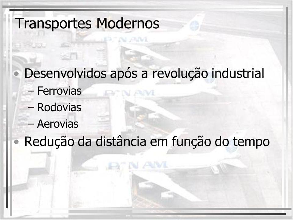 Transportes Modernos Desenvolvidos após a revolução industrial –Ferrovias –Rodovias –Aerovias Redução da distância em função do tempo