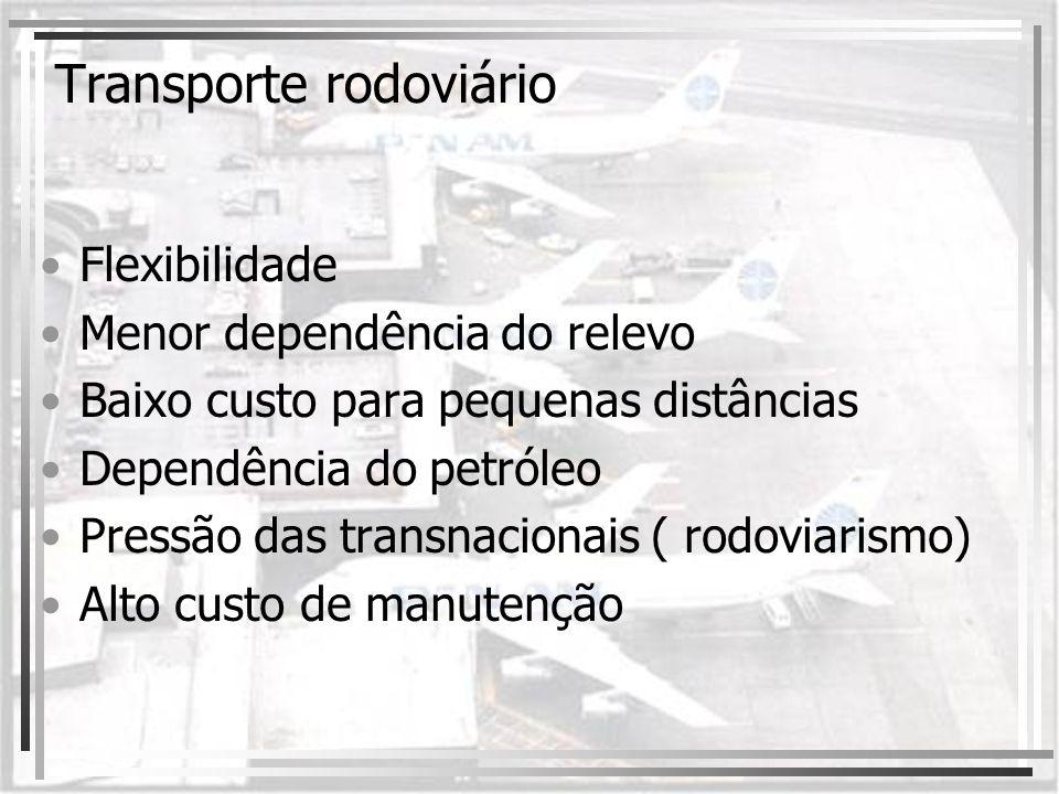 Transporte rodoviário Flexibilidade Menor dependência do relevo Baixo custo para pequenas distâncias Dependência do petróleo Pressão das transnacionai