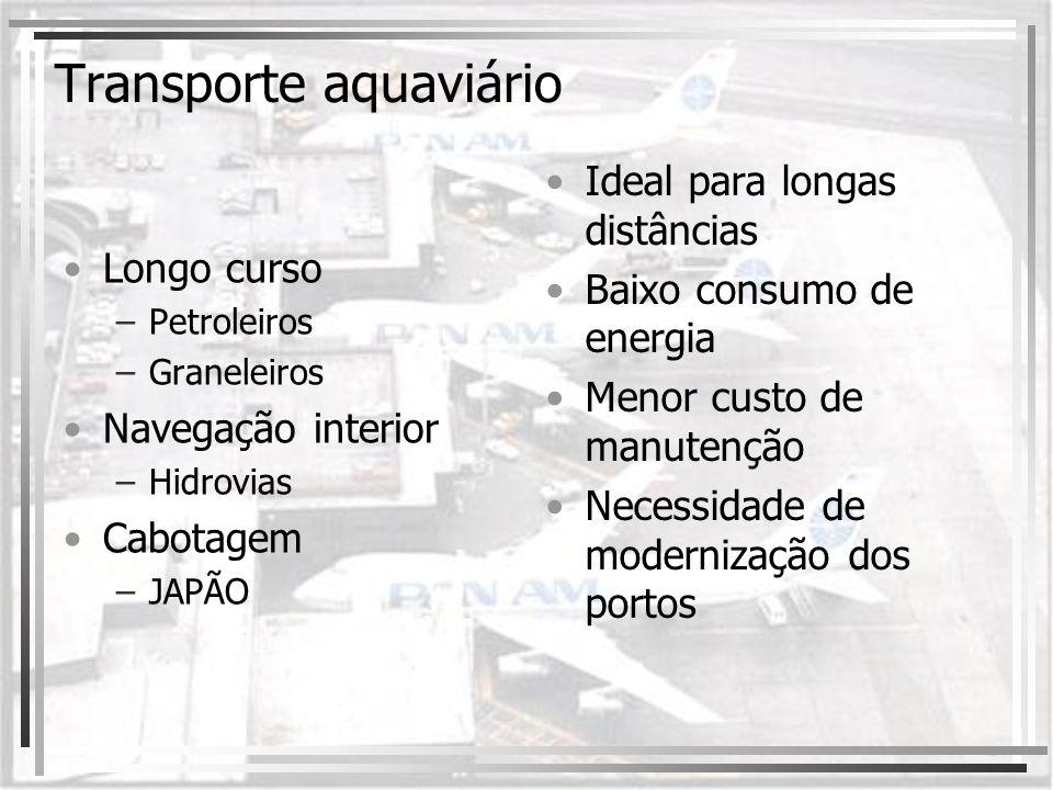 Transporte aquaviário Longo curso –Petroleiros –Graneleiros Navegação interior –Hidrovias Cabotagem –JAPÃO Ideal para longas distâncias Baixo consumo