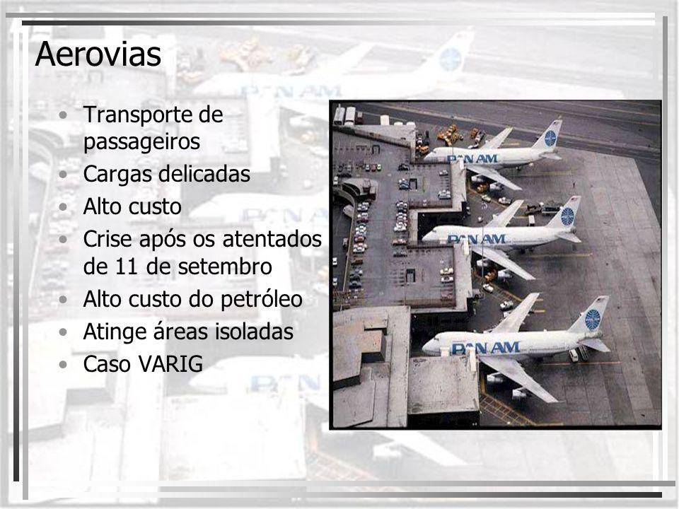 Aerovias Transporte de passageiros Cargas delicadas Alto custo Crise após os atentados de 11 de setembro Alto custo do petróleo Atinge áreas isoladas