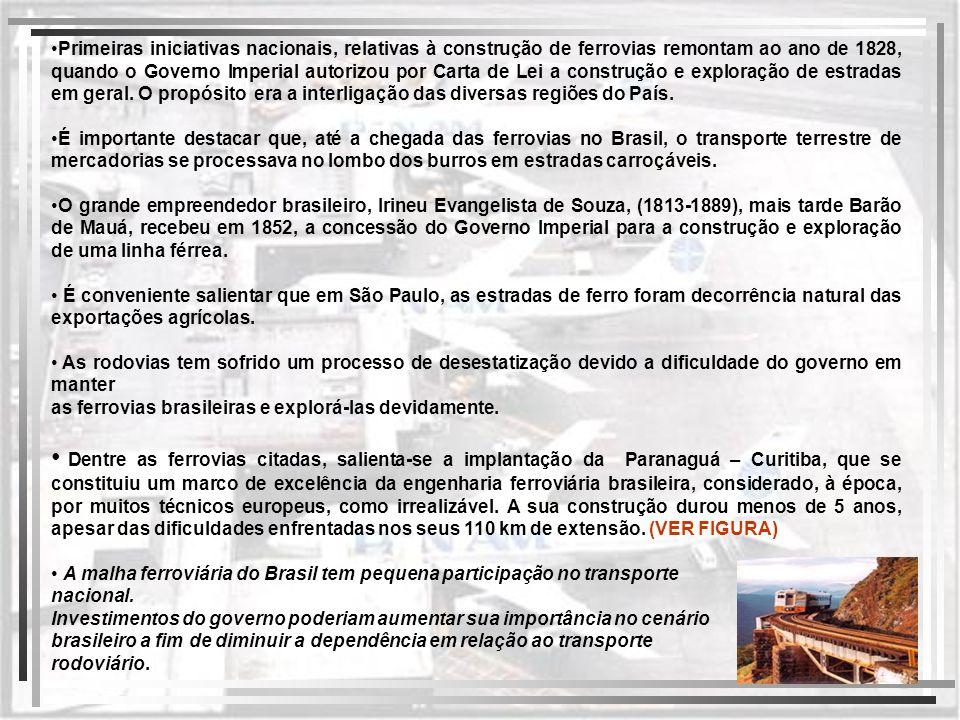 Transporte hidroviário As hidrovias, uma alternativa sempre lembrada dadas as condições privilegiadas da rede fluvial nacional, pouco se desenvolveram.