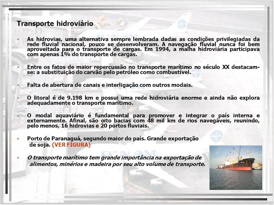 Transporte hidroviário As hidrovias, uma alternativa sempre lembrada dadas as condições privilegiadas da rede fluvial nacional, pouco se desenvolveram