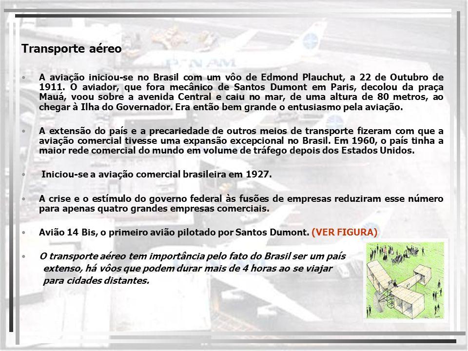 Transporte aéreo A aviação iniciou-se no Brasil com um vôo de Edmond Plauchut, a 22 de Outubro de 1911. O aviador, que fora mecânico de Santos Dumont