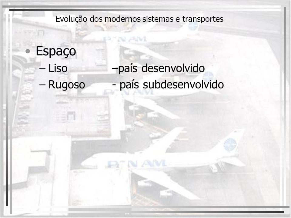 Evolução dos modernos sistemas e transportes Espaço –Liso–país desenvolvido –Rugoso- país subdesenvolvido