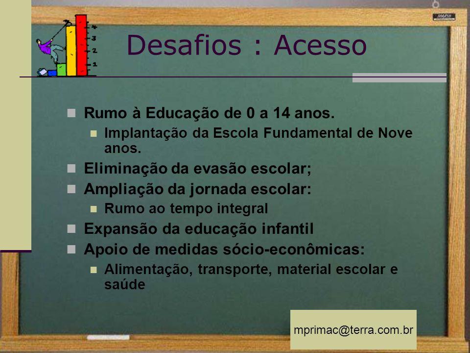 mprimac@terra.com.br Desafios : Acesso Rumo à Educação de 0 a 14 anos. Implantação da Escola Fundamental de Nove anos. Eliminação da evasão escolar; A