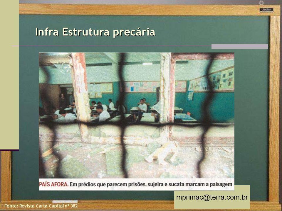 mprimac@terra.com.br Fonte: Revista Carta Capital nº 382 Infra Estrutura precária