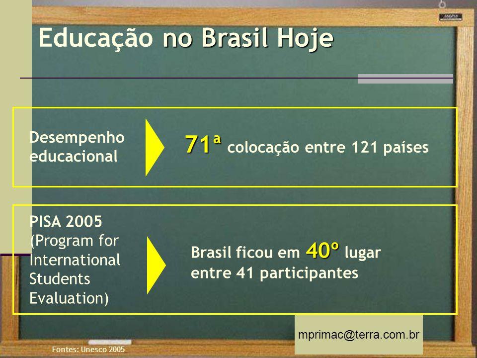 mprimac@terra.com.br no Brasil Hoje Educação no Brasil Hoje Desempenho educacional PISA 2005 (Program for International Students Evaluation) 71ª 71ª c