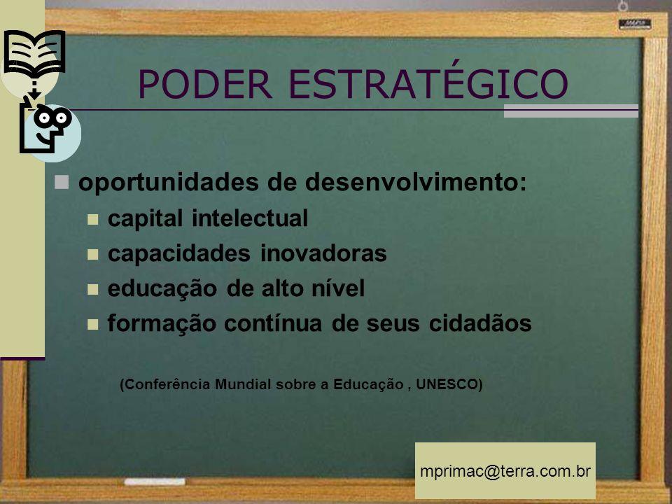 mprimac@terra.com.br PODER ESTRATÉGICO oportunidades de desenvolvimento: capital intelectual capacidades inovadoras educação de alto nível formação co