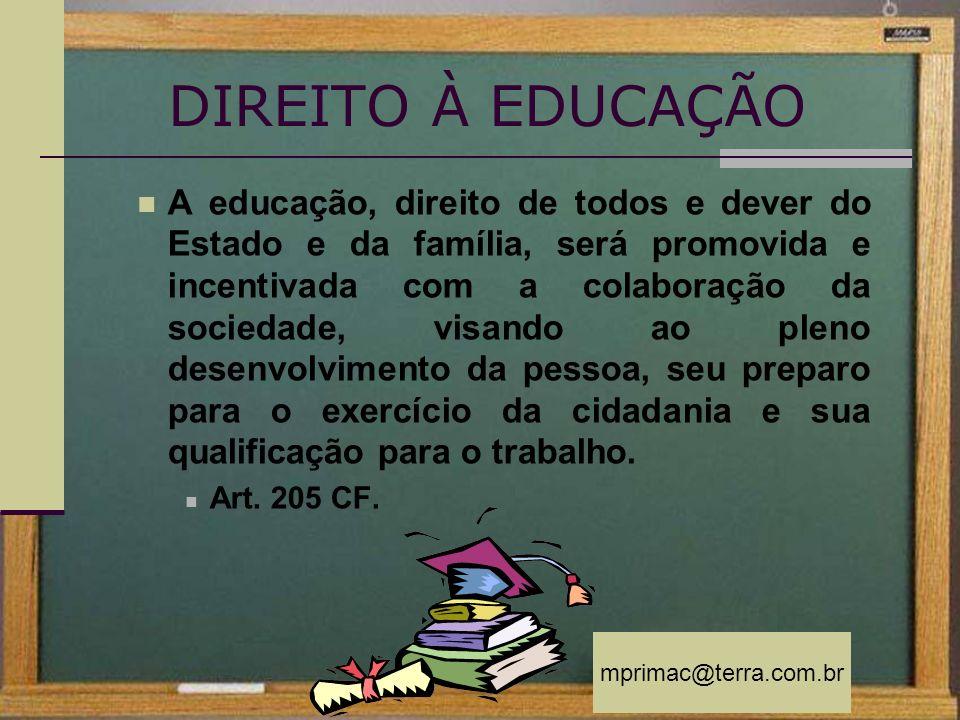 mprimac@terra.com.br DIREITO À EDUCAÇÃO A educação, direito de todos e dever do Estado e da família, será promovida e incentivada com a colaboração da