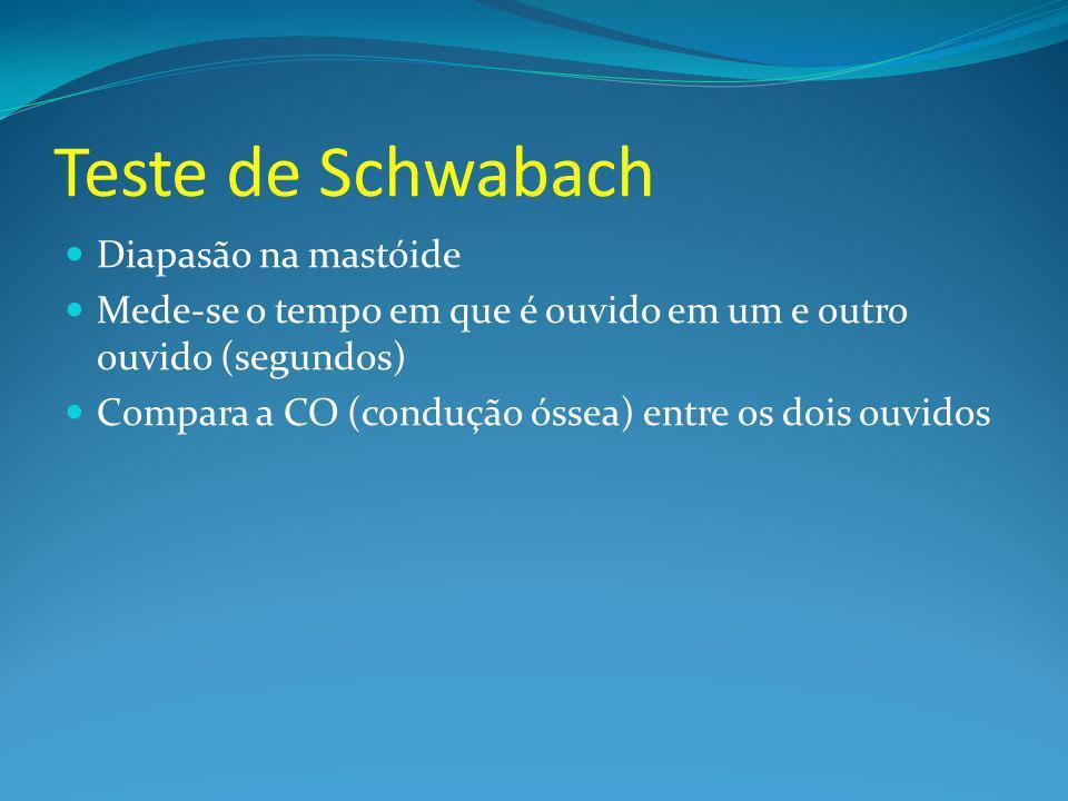 Teste de Schwabach Diapasão na mastóide Mede-se o tempo em que é ouvido em um e outro ouvido (segundos) Compara a CO (condução óssea) entre os dois ouvidos