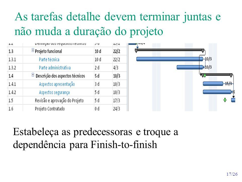 18/26 Pediram mais 5 dias na tarefa Revisão e aprovação do projeto!!.
