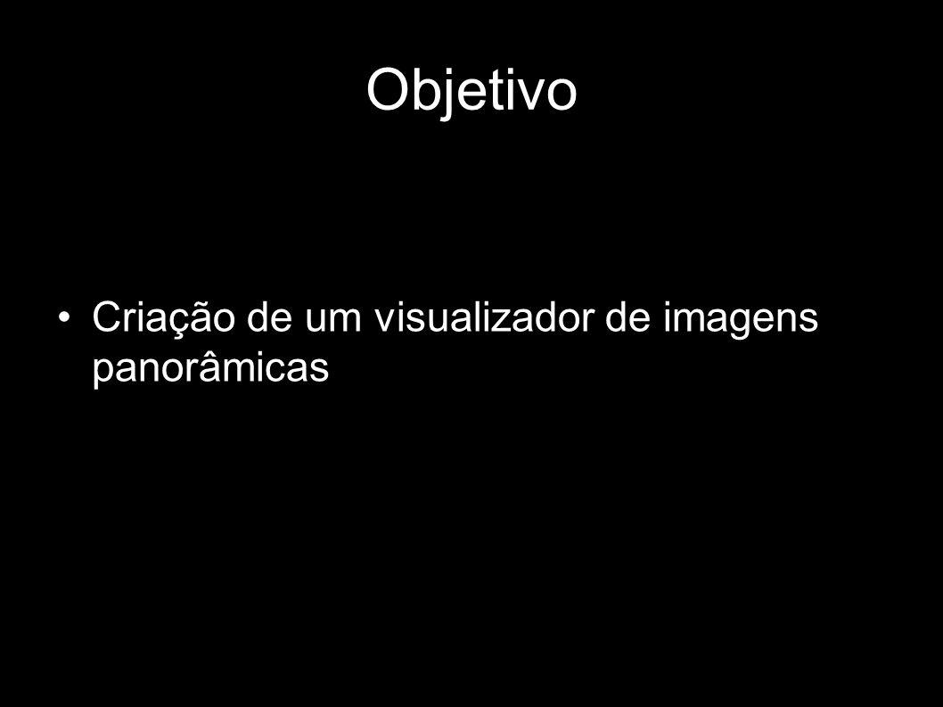 Objetivo Criação de um visualizador de imagens panorâmicas