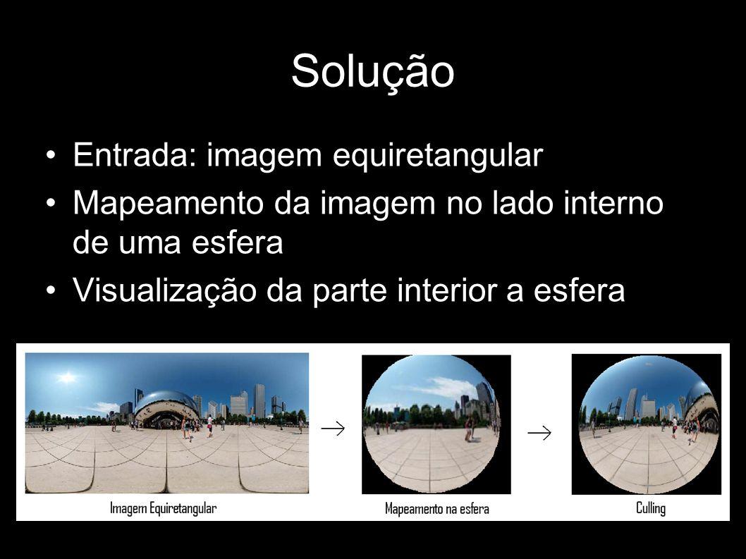 Solução Entrada: imagem equiretangular Mapeamento da imagem no lado interno de uma esfera Visualização da parte interior a esfera
