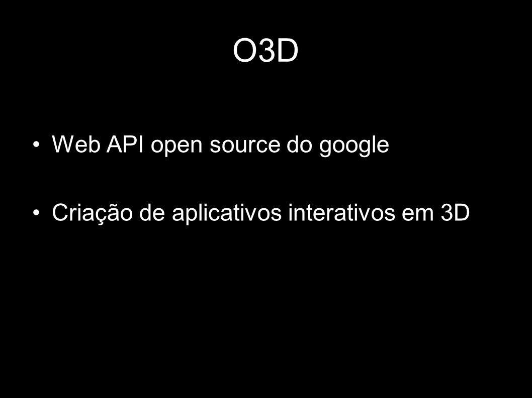 O3D Web API open source do google Criação de aplicativos interativos em 3D