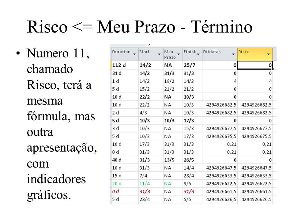Risco <= Meu Prazo - Término Numero 11, chamado Risco, terá a mesma fórmula, mas outra apresentação, com indicadores gráficos.
