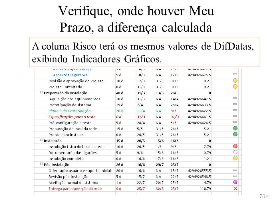 7/14 Verifique, onde houver Meu Prazo, a diferença calculada A coluna Risco terá os mesmos valores de DifDatas, exibindo Indicadores Gráficos.