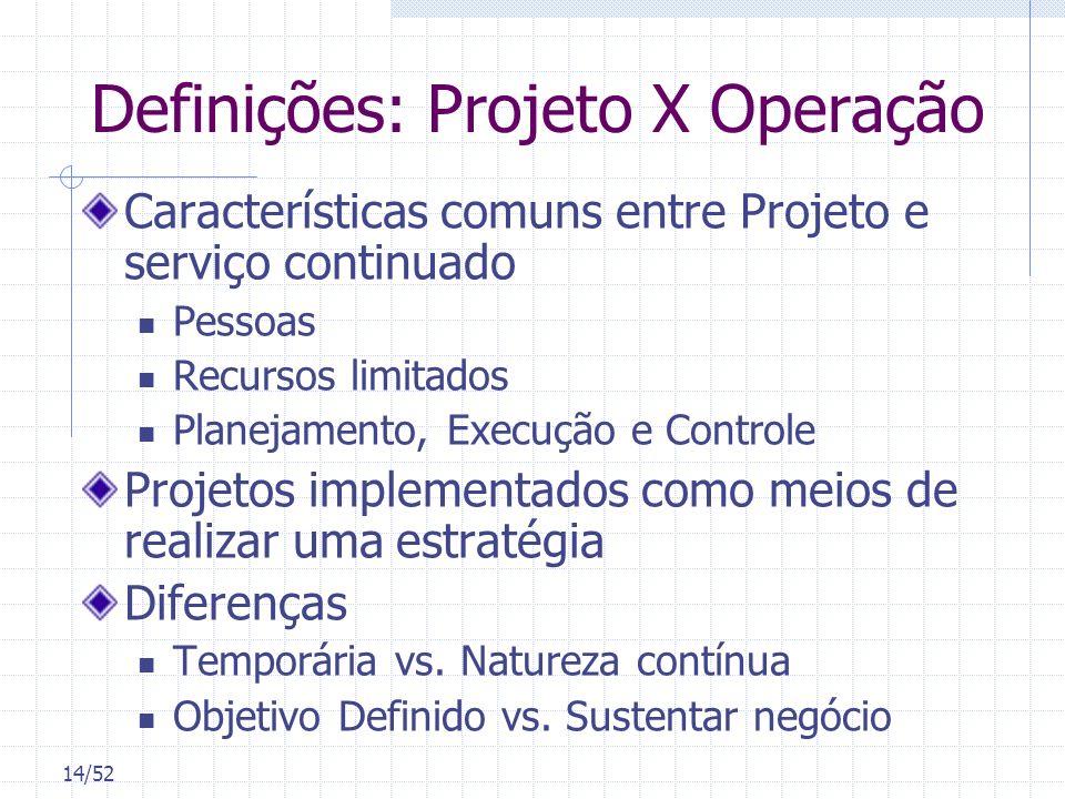 14/52 Definições: Projeto X Operação Características comuns entre Projeto e serviço continuado Pessoas Recursos limitados Planejamento, Execução e Con