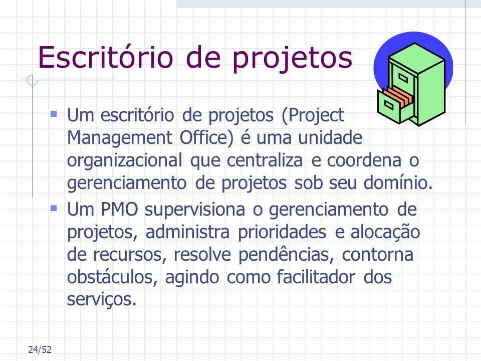 24/52 Escritório de projetos Um escritório de projetos (Project Management Office) é uma unidade organizacional que centraliza e coordena o gerenciame
