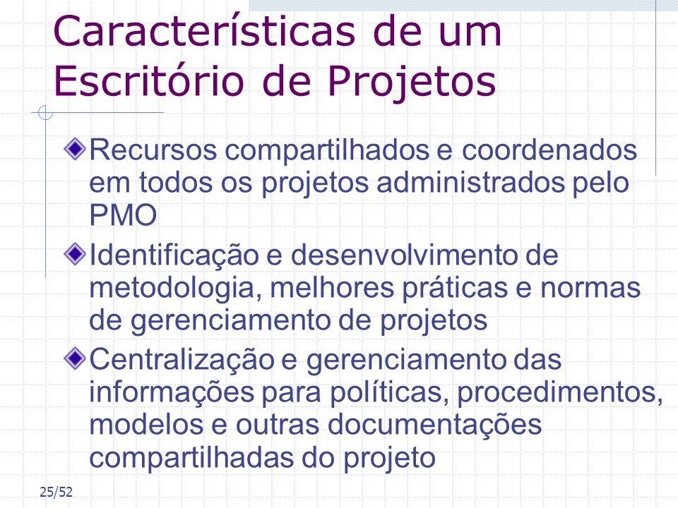 25/52 Características de um Escritório de Projetos Recursos compartilhados e coordenados em todos os projetos administrados pelo PMO Identificação e d