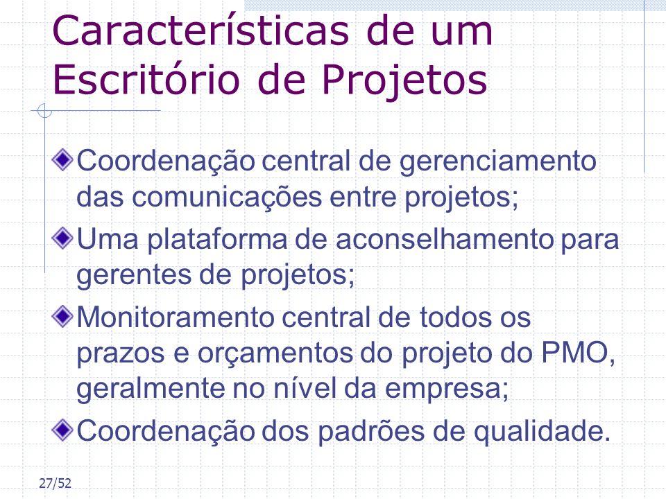 27/52 Características de um Escritório de Projetos Coordenação central de gerenciamento das comunicações entre projetos; Uma plataforma de aconselhame