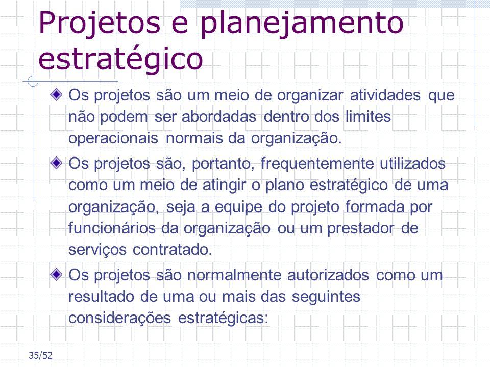 35/52 Projetos e planejamento estratégico Os projetos são um meio de organizar atividades que não podem ser abordadas dentro dos limites operacionais